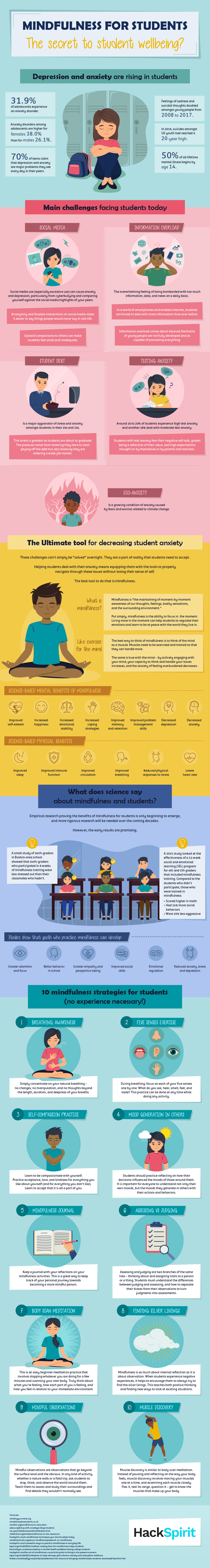 Mindfulness for students: The secret to student wellbeing?